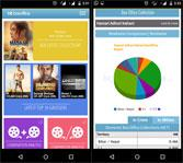 Now an analytical tool for Box office collections