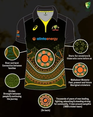 Australian team to wear indigenous jersey for India T20Is