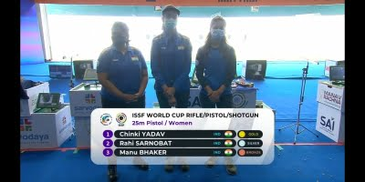 Shooting WC: India sweep women's 25m pistol medals, Tomar wins gold (Ld)