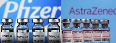 One shot of Pfizer, AstraZeneca vax offers 60% protection against Covid