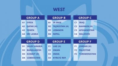 Draw for U-23 Asian Cup football qualifiers: India in Group E